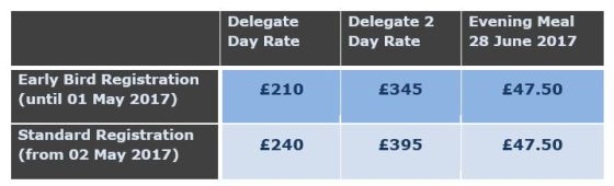 delegate-day-rate
